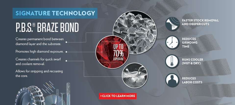 Precision is at the heart of everything we do.