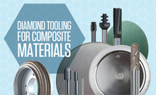 VIEW OUR COMPOSITE CAPABILITIES